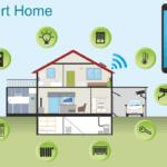 Smart Home – Die Zukunft ist da