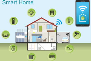 Smart Home (Grafik: Pixaline / pixabay.com)